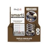 PhD - SmartJack